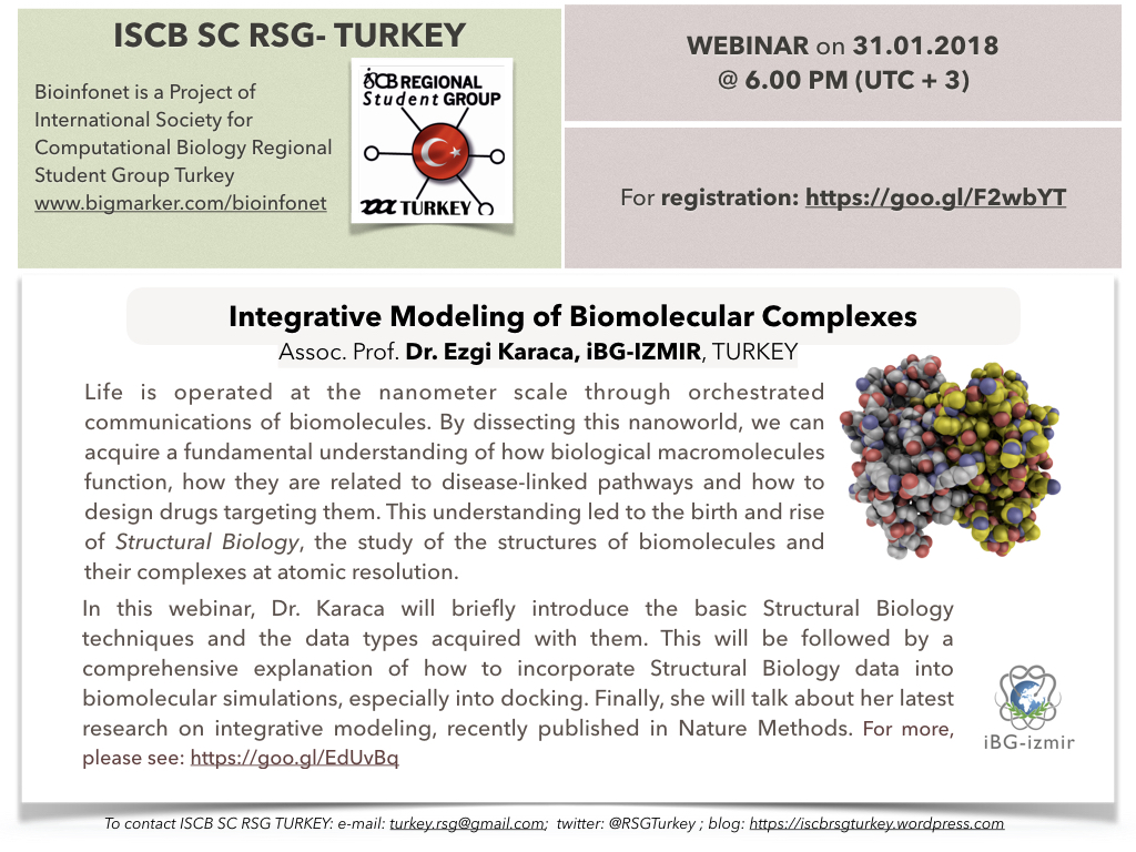 The First Webinar of 2018- Integrative Modeling of Biomolecular Complexes